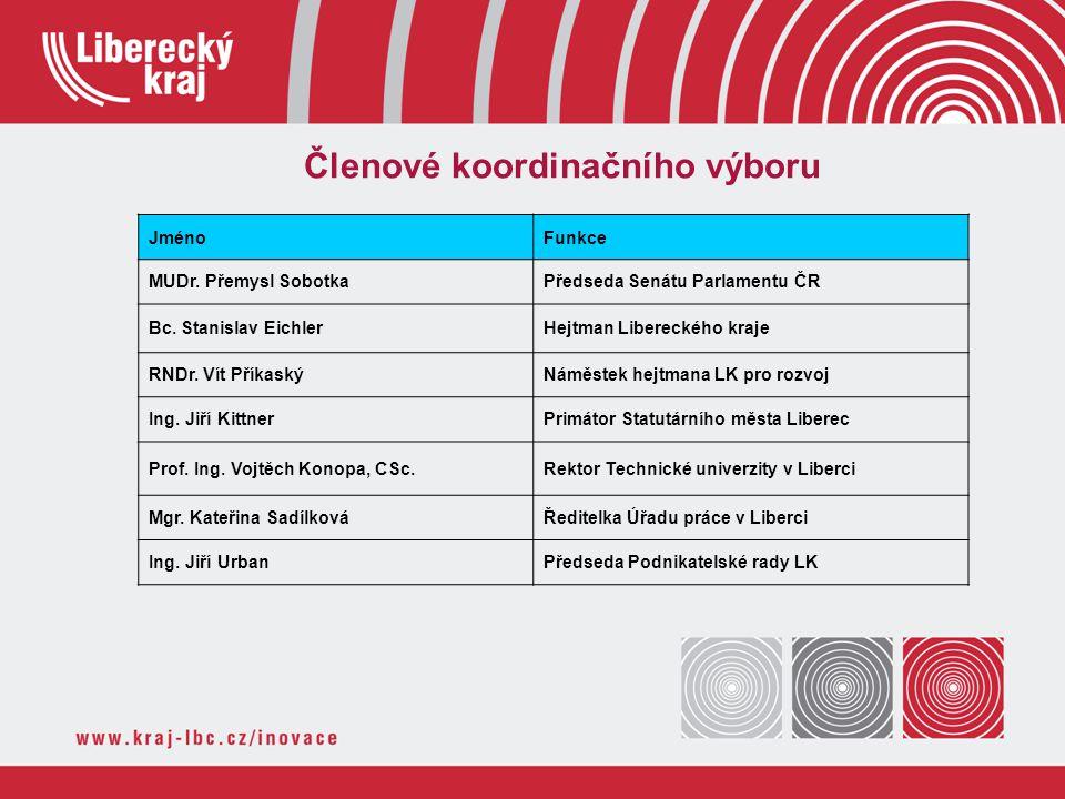Členové koordinačního výboru JménoFunkce MUDr. Přemysl SobotkaPředseda Senátu Parlamentu ČR Bc.
