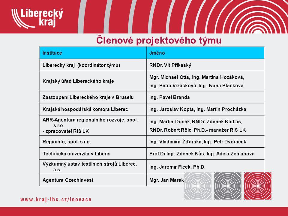 Členové projektového týmu InstituceJméno Liberecký kraj (koordinátor týmu)RNDr.