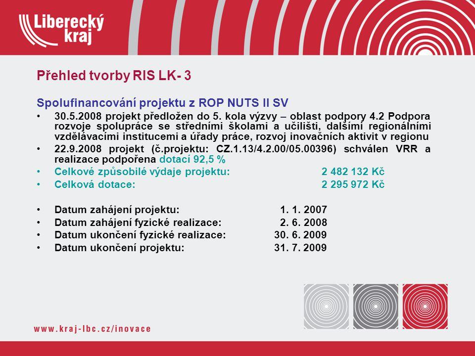 Spolufinancování projektu z ROP NUTS II SV 30.5.2008 projekt předložen do 5. kola výzvy – oblast podpory 4.2 Podpora rozvoje spolupráce se středními š