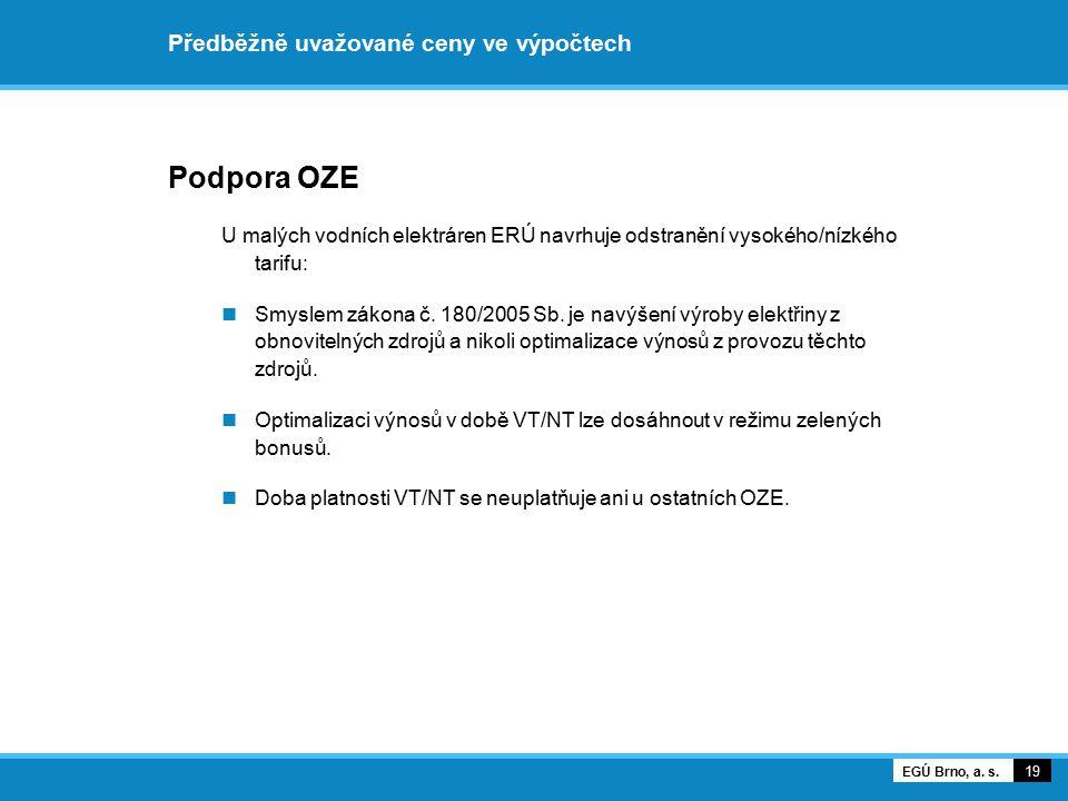 Předběžně uvažované ceny ve výpočtech Podpora OZE Biomasa: Kategorie biomasy budou uvažovány podle vyhlášky MŽP č.