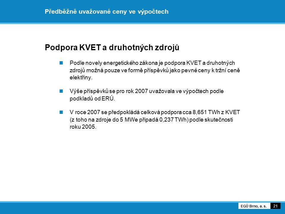 Předběžně uvažované ceny ve výpočtech Podpora KVET a druhotných zdrojů Předpoklady ERÚ pro rok 2007: Bude zohledněn pokles ceny zemního plynu a nárůst tržní ceny silové elektřiny o 15 procent.