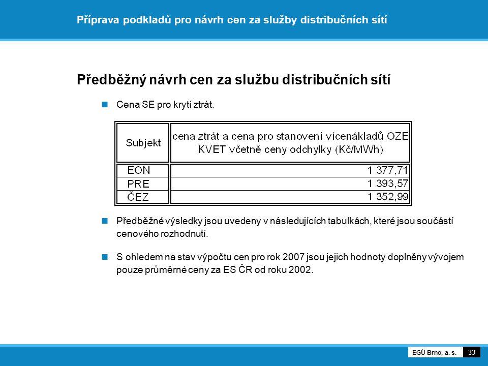 Příprava podkladů pro návrh cen za služby distribučních sítí Předběžný návrh cen za službu distribučních sítí Měsíční cena za roční RK mezi regionálními PDS na VVN Platby mezi regionálními PDS za rezervaci kapacity sítí sousedních PDS na napěťové hladině 110 kV, uvedené v následující tabulce obsahují také platby pro vyrovnání vícenákladů výkupu elektřiny z OZE, KVET a druhotných zdrojů vůči ČEZ Distribuce, a.