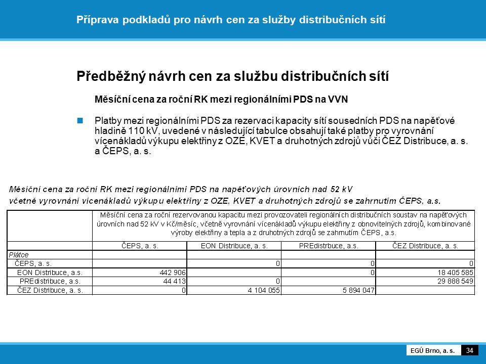 Příprava podkladů pro návrh cen za služby distribučních sítí Předběžný návrh cen za službu distribučních sítí Rezervace kapacity Cena pro rok 2007 je dána velikostí povolených výnosů.
