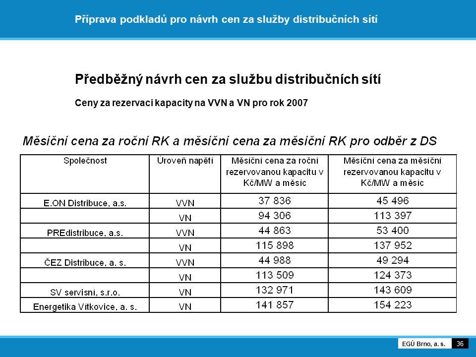 Příprava podkladů pro návrh cen za služby distribučních sítí Předběžný návrh cen za službu distribučních sítí Vývoj průměrných cen za rezervaci kapacity na VVN a VN 37 EGÚ Brno, a.