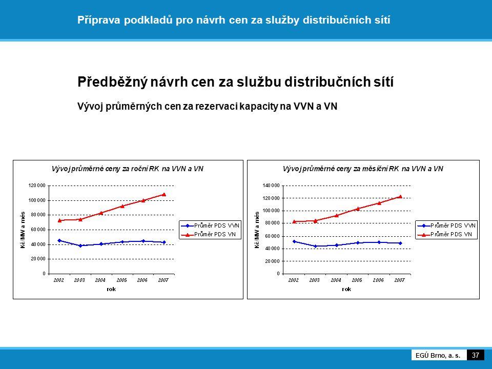 Příprava podkladů pro návrh cen za služby distribučních sítí Předběžný návrh cen za službu distribučních sítí Ceny za použití sítí VVN a VN pro rok 2007 Na velikost proměnných nákladů distributorů (náklady na ztráty) má vliv: míra technických a obchodních ztrát, velikost spotřeby v roce 2007, velikost průměrné ceny silové elektřiny.