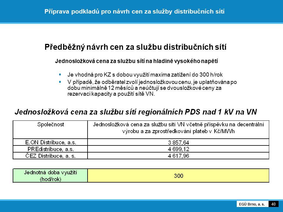 Příprava podkladů pro návrh cen za služby distribučních sítí Předběžný návrh cen za službu distribučních sítí Vývoj průměrných jednosložkových cen za síťové služby 41 EGÚ Brno, a.