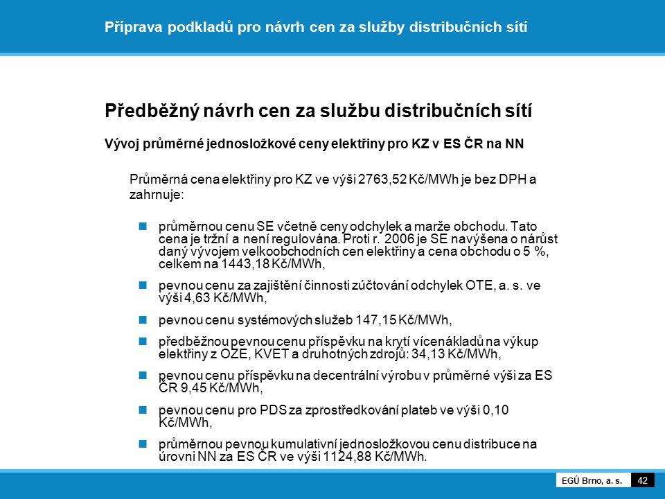 Příprava podkladů pro návrh cen za služby distribučních sítí Předběžný návrh cen za službu distribučních sítí Vývoj průměrné jednosložkové ceny elektřiny pro KZ v ES ČR na NN bez DPH 43 EGÚ Brno, a.