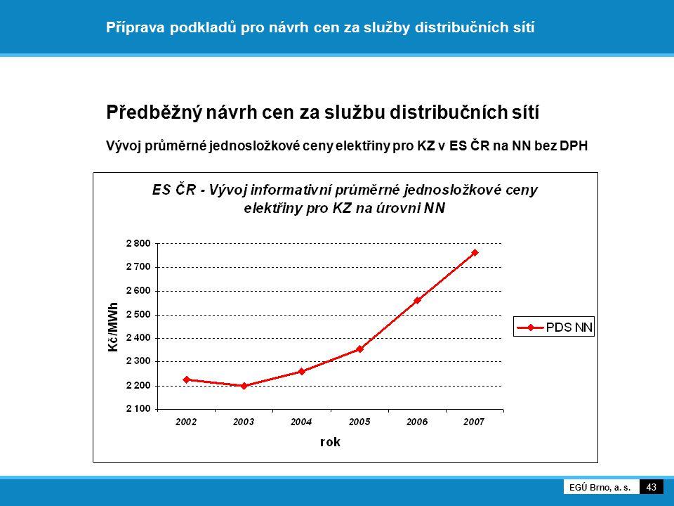 Příprava podkladů pro návrh cen za služby distribučních sítí 44 EGÚ Brno, a. s.