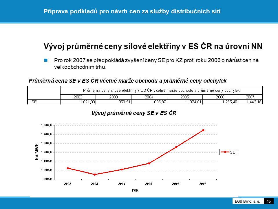 Ceny a tarify v odvětví elektroenergetiky v roce 2007 6.