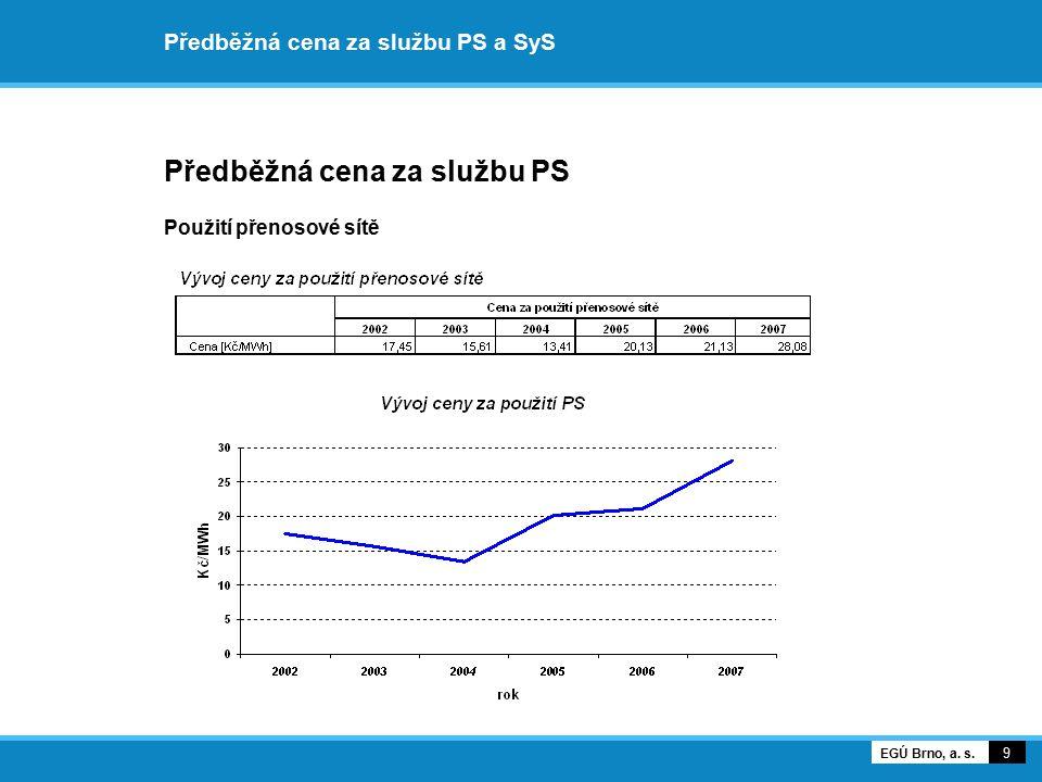 Předběžná cena za službu PS a SyS Předběžná cena za službu PS Použití přenosové sítě Očekávaný podíl společností na platbě za použití PS v roce 2007 10 EGÚ Brno, a.
