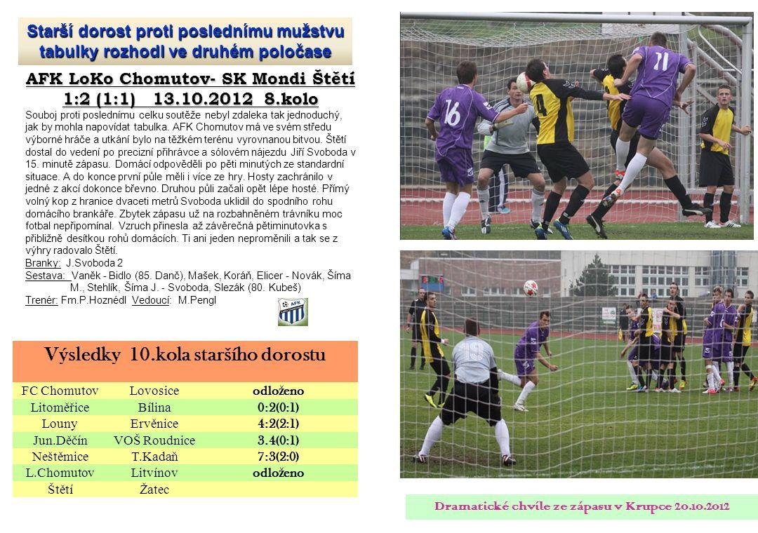 Výsledky 10.kola staršího dorostu FC ChomutovLovosice odlo ž eno LitoměřiceBílina 0:2(0:1) LounyErvěnice 4:2(2:1) Jun.DěčínVOŠ Roudnice 3.4(0:1) NeštěmiceT.Kadaň 7:3(2:0) L.ChomutovLitvínov odlo ž eno ŠtětíŽatec AFK LoKo Chomutov- SK Mondi Štětí 1:2 (1:1) 13.10.2012 8.kolo Souboj proti poslednímu celku soutěže nebyl zdaleka tak jednoduchý, jak by mohla napovídat tabulka.