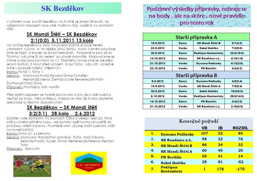 SK Bezděkov V loňském roce skončil Bezděkov na 9.místě se ziskem 39.bodů.