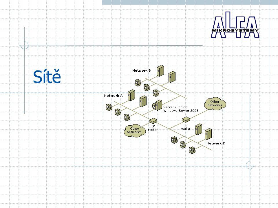 leden 2008Copyright © 2007 - 2008 ALFA Mikrosystémy, s.r.o.2 Model ISO/OSI 7.Aplikační vrstva HTTP, FTP, STMP, MBus, ModBus, LonWorks, BACNet, ProCop Export/Import, … 6.Prezentační vrstva 5.Relační vrstva 4.Transportní vrstva TCP/IP, UDP, BACNet, Alfa stream, … 3.Síťová vrstva (pakety) IP, IPX, LonWorks, BACNet, … 2.Linková vrstva (rámce) Ethernet, Wifi, PPP, LonWorks, MAC485, MBus, … 1.Fyzická vrstva (bity) UTP kabel, koaxiální kabel, vzduch, RS232, RS485, LonWorks, MBus, …