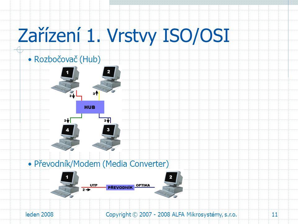leden 2008Copyright © 2007 - 2008 ALFA Mikrosystémy, s.r.o.11 Zařízení 1. Vrstvy ISO/OSI Rozbočovač (Hub) Převodník/Modem (Media Converter)