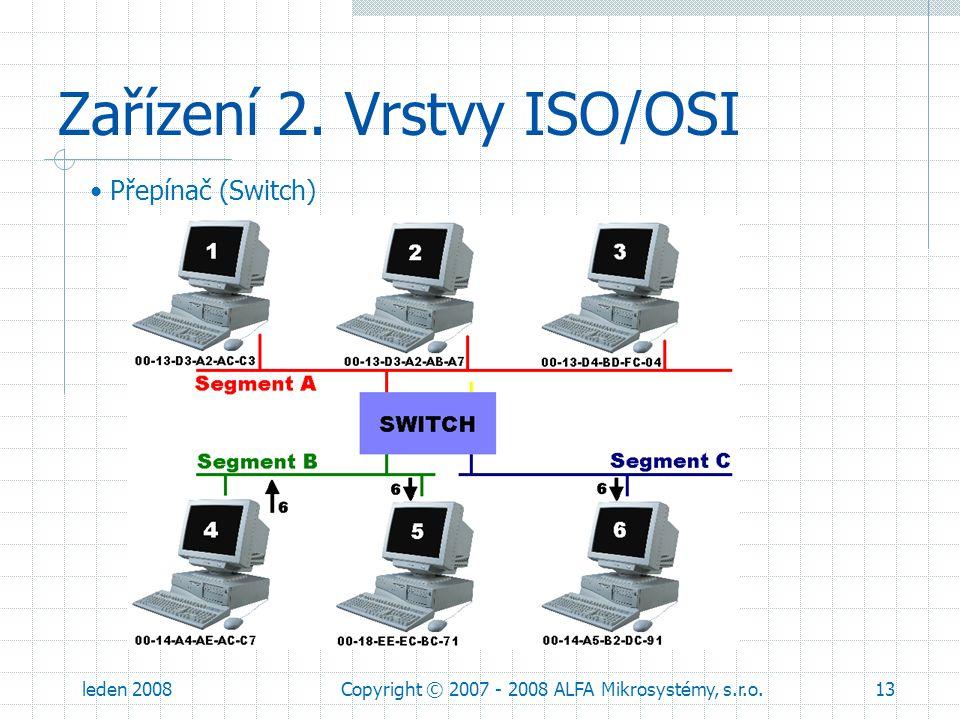 leden 2008Copyright © 2007 - 2008 ALFA Mikrosystémy, s.r.o.13 Zařízení 2. Vrstvy ISO/OSI Přepínač (Switch)