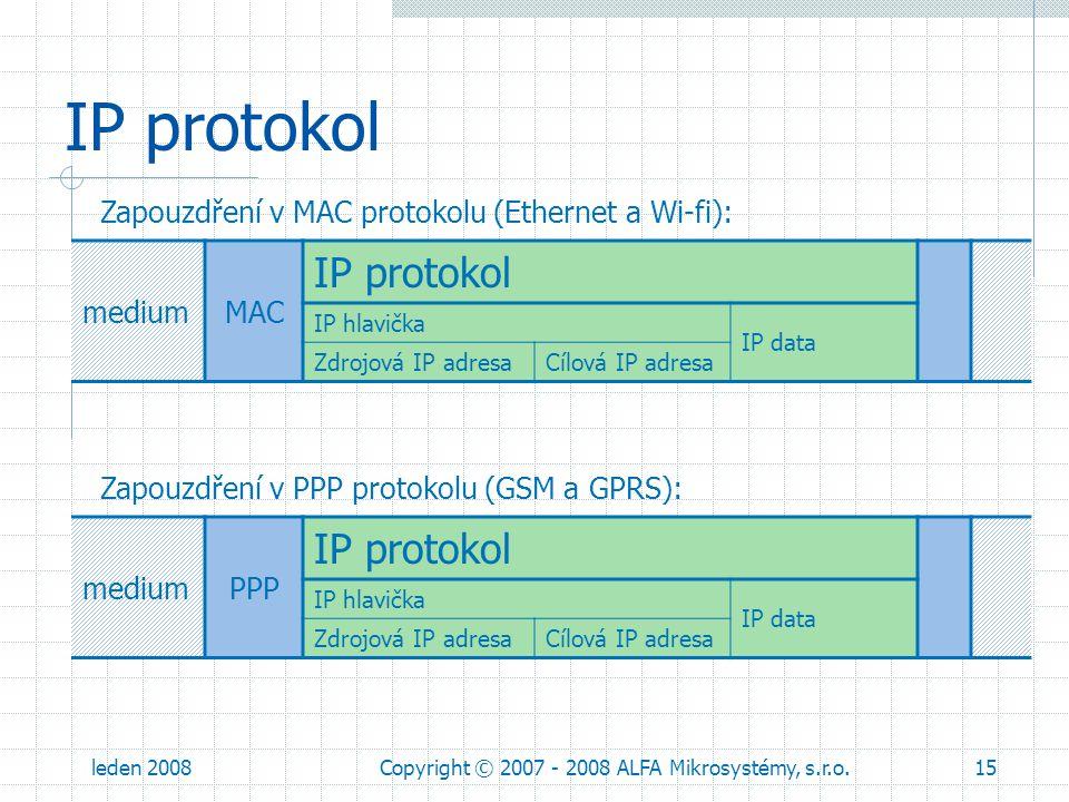 leden 2008Copyright © 2007 - 2008 ALFA Mikrosystémy, s.r.o.15 IP protokol mediumMAC IP protokol IP hlavička IP data Zdrojová IP adresaCílová IP adresa
