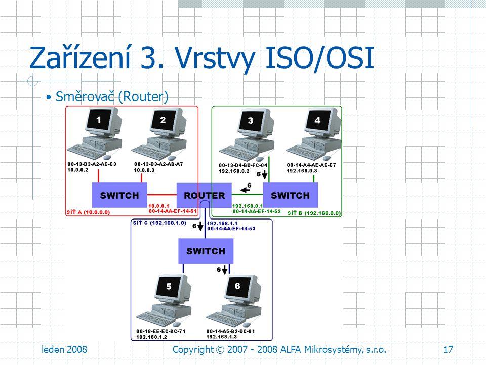 leden 2008Copyright © 2007 - 2008 ALFA Mikrosystémy, s.r.o.17 Zařízení 3. Vrstvy ISO/OSI Směrovač (Router)