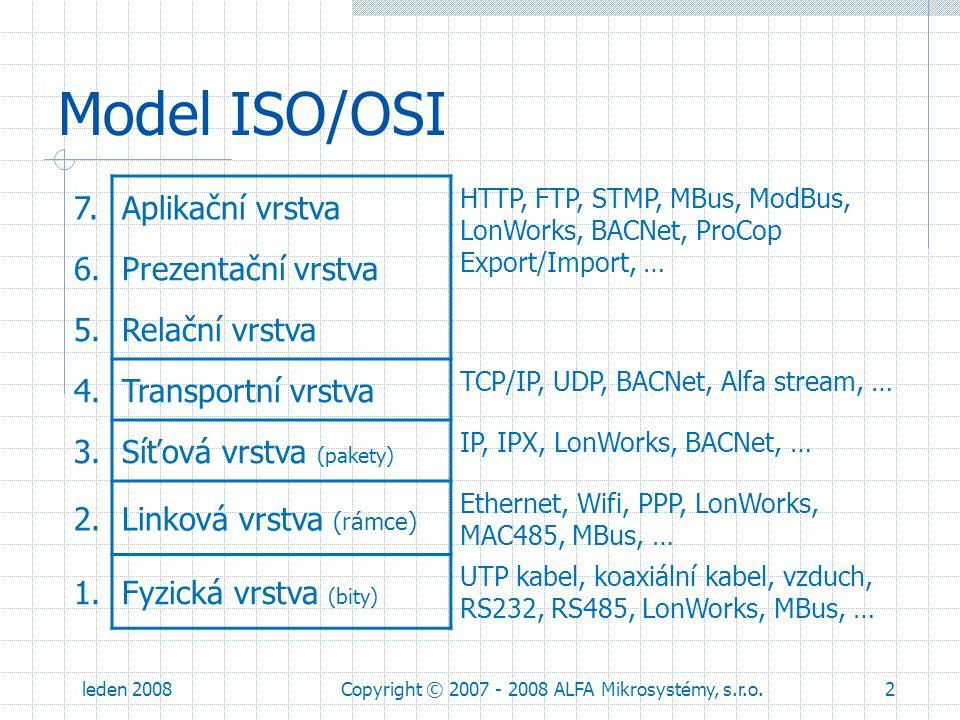 leden 2008Copyright © 2007 - 2008 ALFA Mikrosystémy, s.r.o.2 Model ISO/OSI 7.Aplikační vrstva HTTP, FTP, STMP, MBus, ModBus, LonWorks, BACNet, ProCop