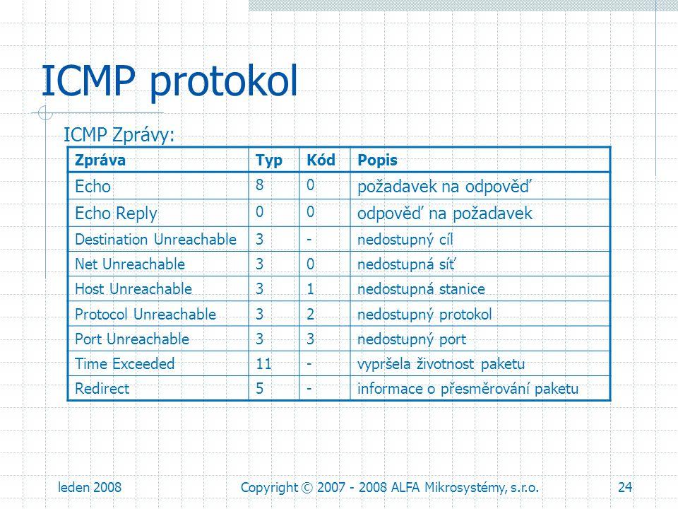 leden 2008Copyright © 2007 - 2008 ALFA Mikrosystémy, s.r.o.24 ICMP protokol ICMP Zprávy: ZprávaTypKódPopis Echo 80 požadavek na odpověď Echo Reply 00