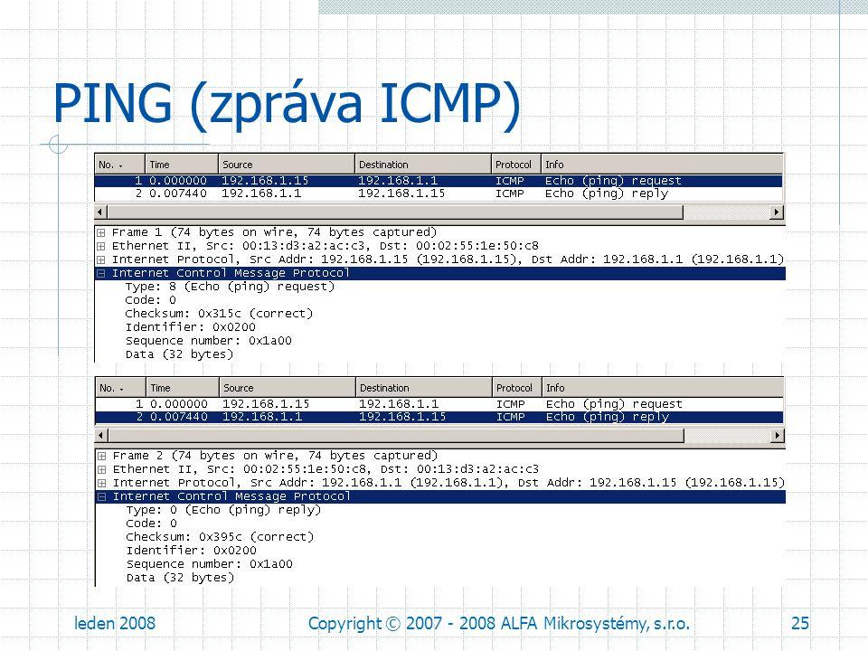 leden 2008Copyright © 2007 - 2008 ALFA Mikrosystémy, s.r.o.25 PING (zpráva ICMP)
