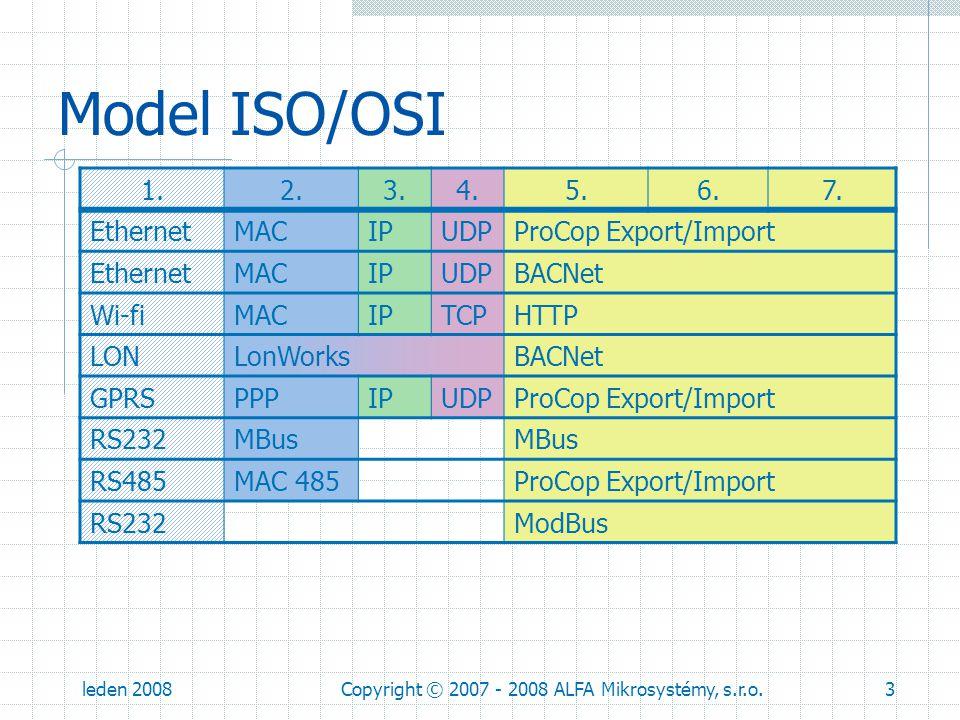 leden 2008Copyright © 2007 - 2008 ALFA Mikrosystémy, s.r.o.24 ICMP protokol ICMP Zprávy: ZprávaTypKódPopis Echo 80 požadavek na odpověď Echo Reply 00 odpověď na požadavek Destination Unreachable3-nedostupný cíl Net Unreachable30nedostupná síť Host Unreachable31nedostupná stanice Protocol Unreachable32nedostupný protokol Port Unreachable33nedostupný port Time Exceeded11-vypršela životnost paketu Redirect5-informace o přesměrování paketu