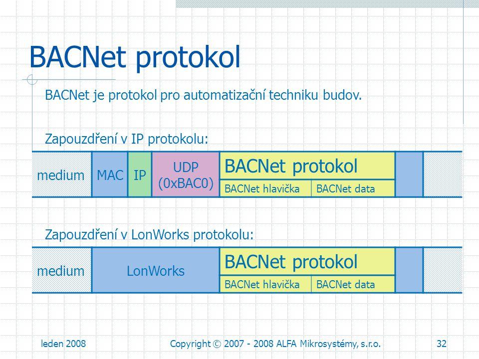leden 2008Copyright © 2007 - 2008 ALFA Mikrosystémy, s.r.o.32 BACNet protokol mediumMACIP UDP (0xBAC0) BACNet protokol BACNet hlavička BACNet data BAC