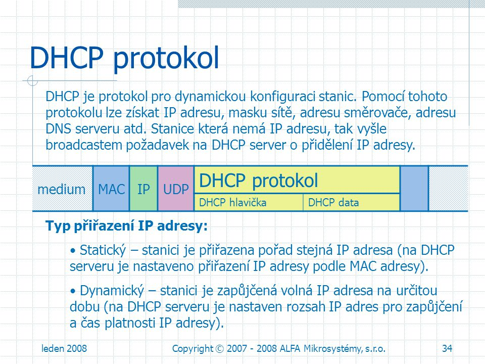 leden 2008Copyright © 2007 - 2008 ALFA Mikrosystémy, s.r.o.34 DHCP protokol mediumMACIPUDP DHCP protokol DHCP hlavička DHCP data DHCP je protokol pro