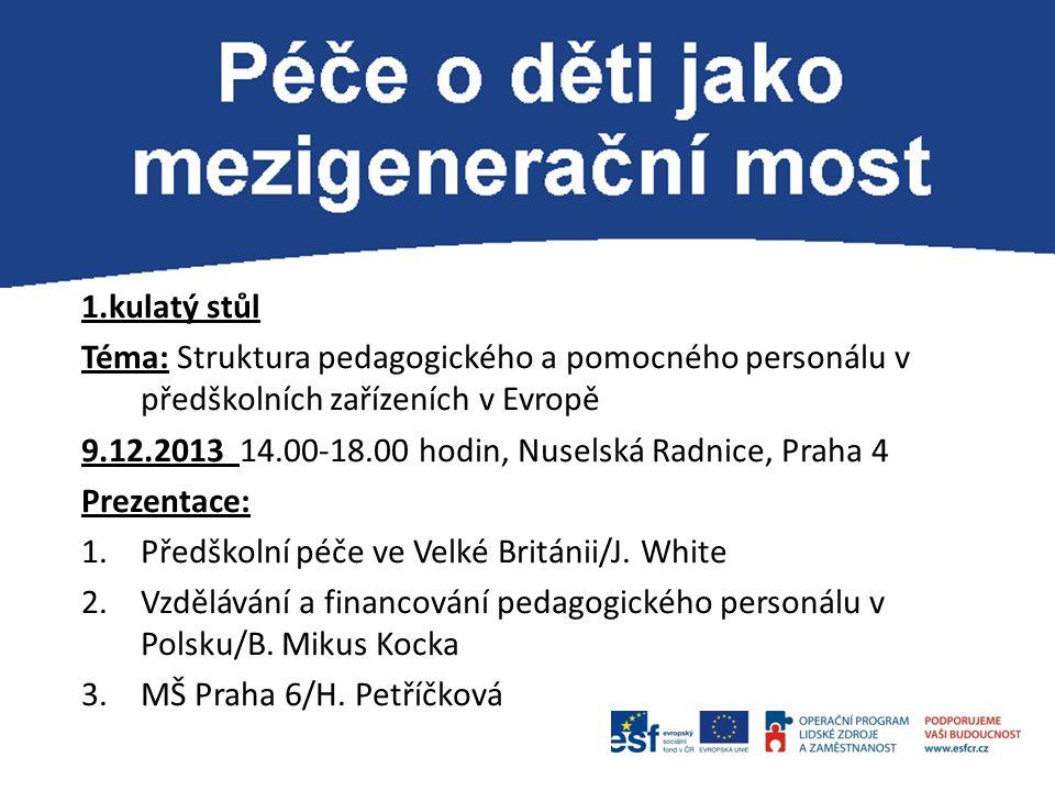 P 1.kulatý stůl Téma: Struktura pedagogického a pomocného personálu v předškolních zařízeních v Evropě 9.12.2013 14.00-18.00 hodin, Nuselská Radnice,