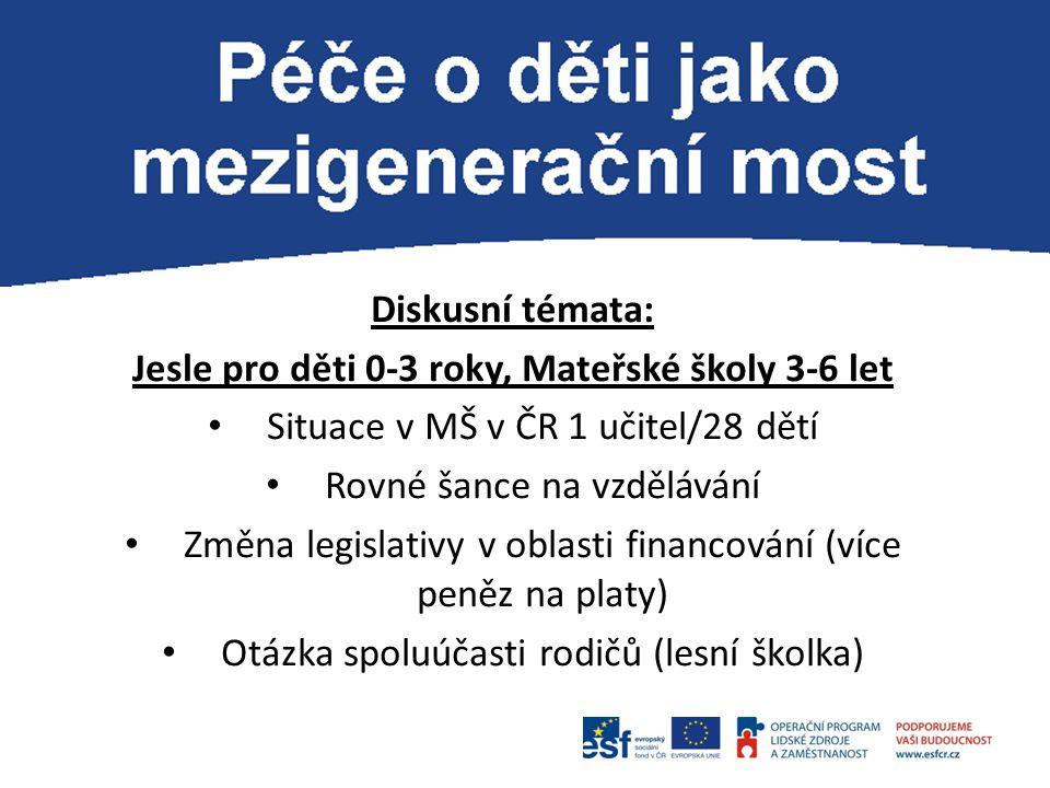 P Diskusní témata: Jesle pro děti 0-3 roky, Mateřské školy 3-6 let Situace v MŠ v ČR 1 učitel/28 dětí Rovné šance na vzdělávání Změna legislativy v ob