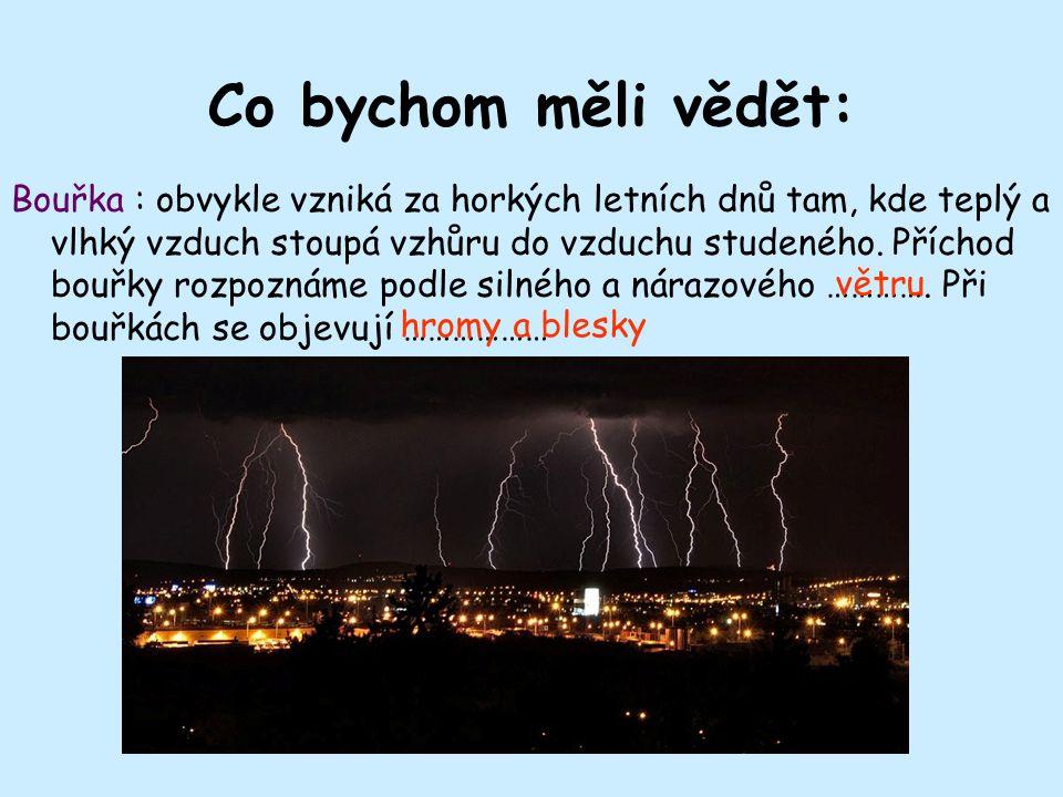 Předpovídání počasí: Lidé věděli, že počasí ovlivňuje jejich životy, chtěli vždy vědět, jak bude aspoň v nejbližších hodinách - začátek předpovědí počasí.