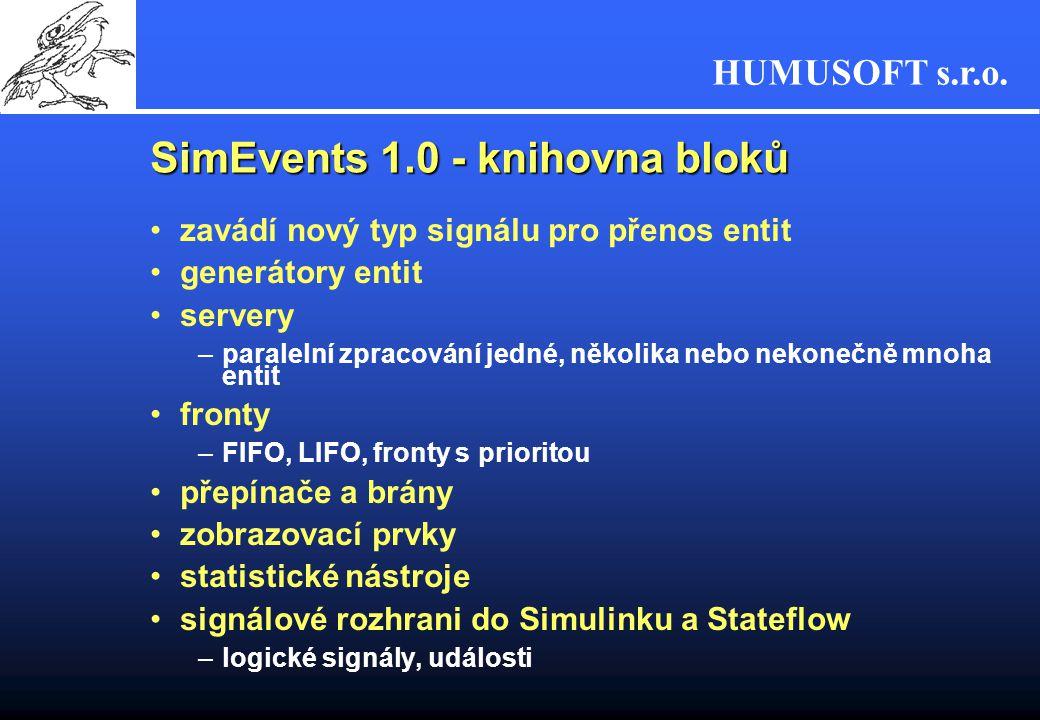 HUMUSOFT s.r.o. SimEvents 1.0 - knihovna bloků zavádí nový typ signálu pro přenos entit generátory entit servery –paralelní zpracování jedné, několika