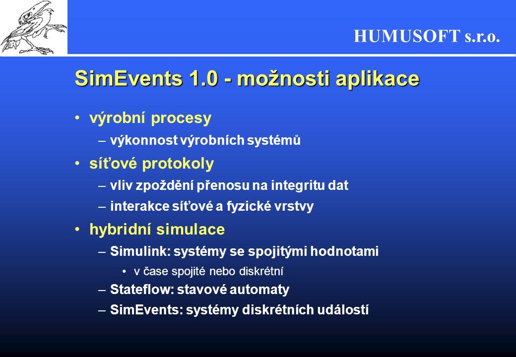 HUMUSOFT s.r.o. SimEvents 1.0 - možnosti aplikace výrobní procesy –výkonnost výrobních systémů síťové protokoly –vliv zpoždění přenosu na integritu da