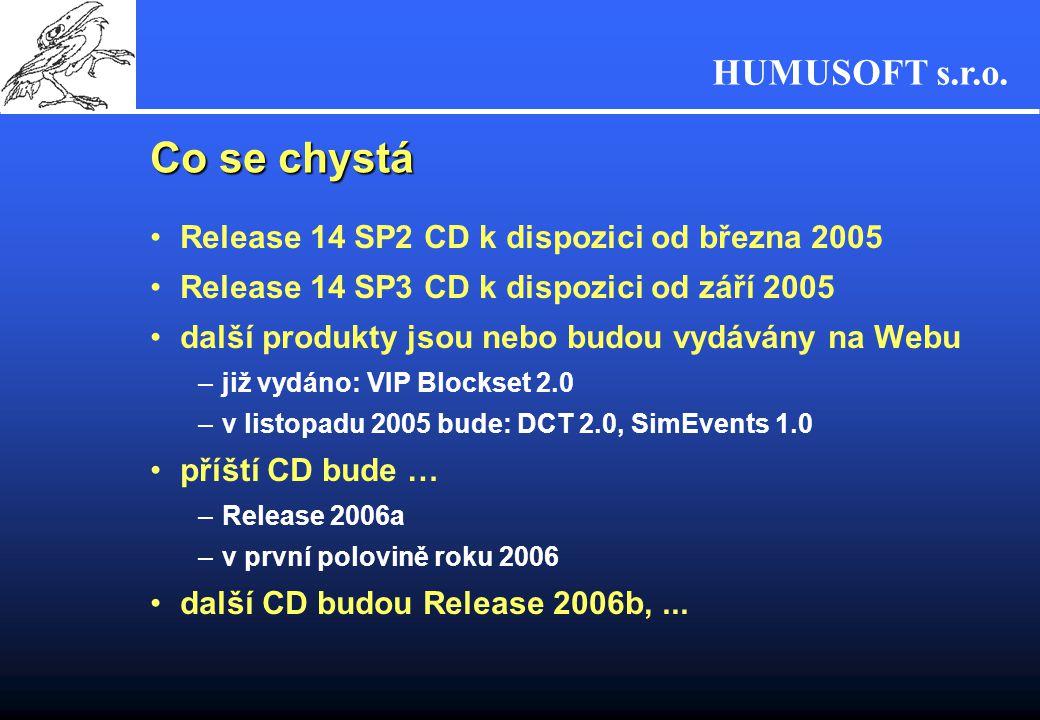 HUMUSOFT s.r.o. Co se chystá Release 14 SP2 CD k dispozici od března 2005 Release 14 SP3 CD k dispozici od září 2005 další produkty jsou nebo budou vy