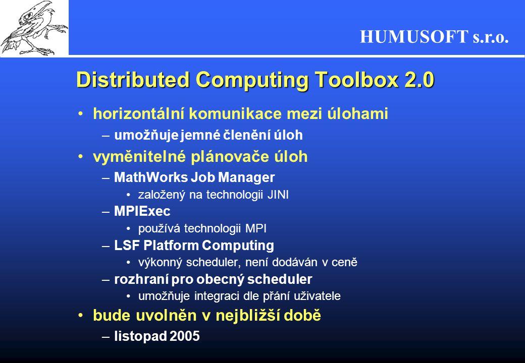 HUMUSOFT s.r.o. horizontální komunikace mezi úlohami –umožňuje jemné členění úloh vyměnitelné plánovače úloh –MathWorks Job Manager založený na techno