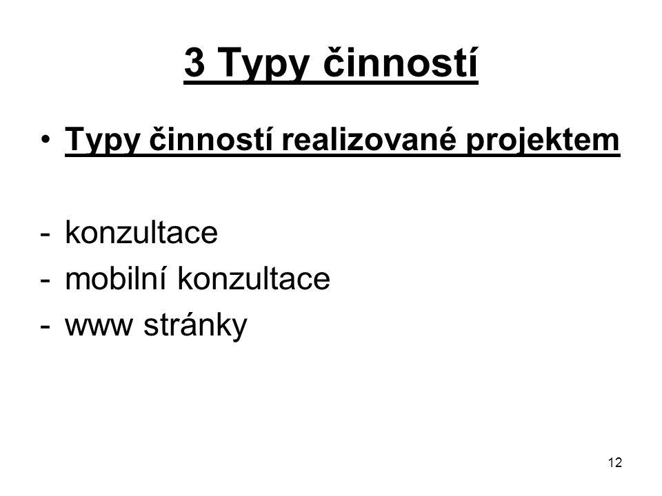 12 3 Typy činností Typy činností realizované projektem -konzultace -mobilní konzultace -www stránky