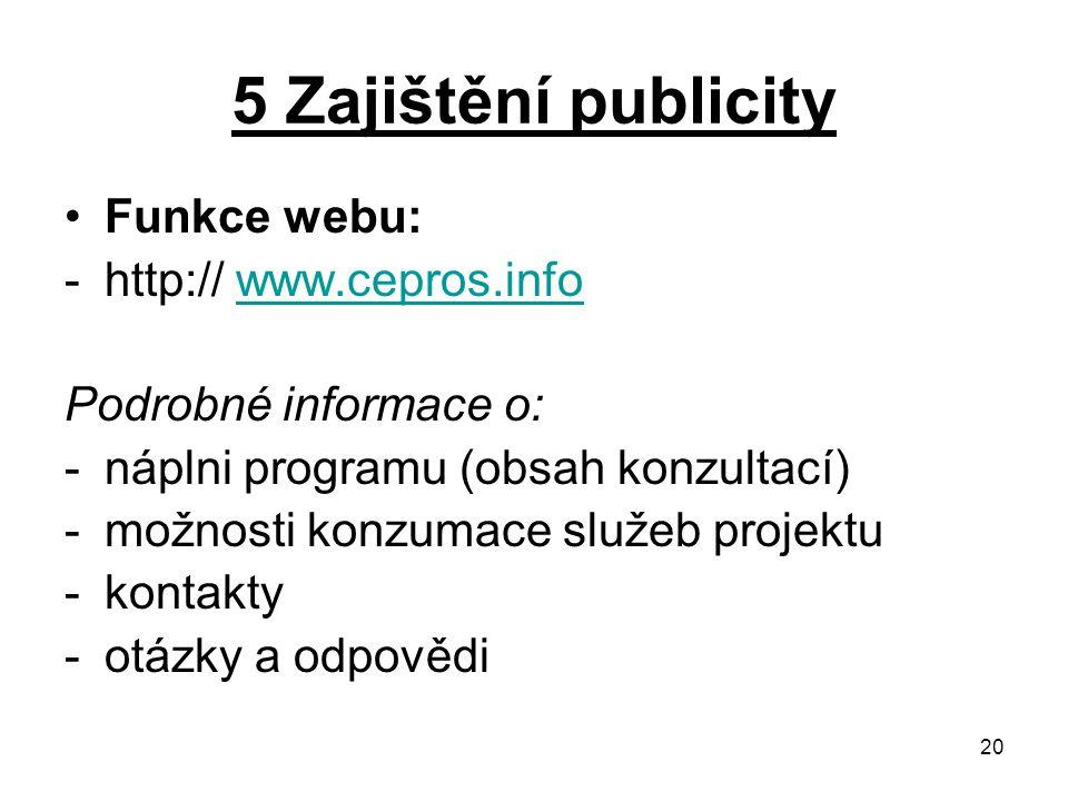 20 5 Zajištění publicity Funkce webu: -http:// www.cepros.infowww.cepros.info Podrobné informace o: -náplni programu (obsah konzultací) -možnosti konzumace služeb projektu -kontakty -otázky a odpovědi