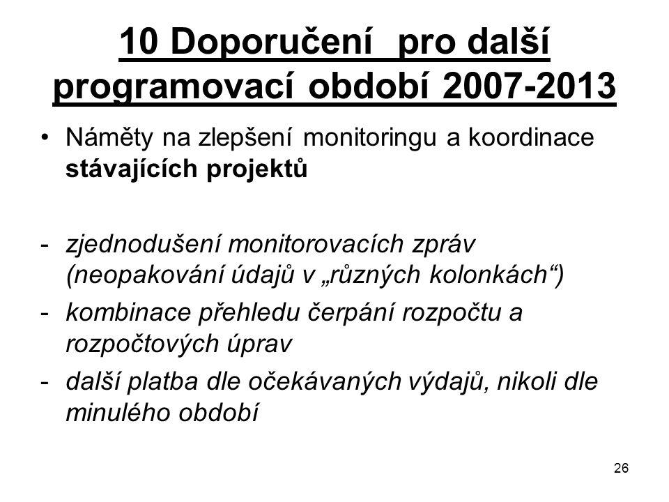"""26 10 Doporučení pro další programovací období 2007-2013 Náměty na zlepšení monitoringu a koordinace stávajících projektů -zjednodušení monitorovacích zpráv (neopakování údajů v """"různých kolonkách ) -kombinace přehledu čerpání rozpočtu a rozpočtových úprav -další platba dle očekávaných výdajů, nikoli dle minulého období"""