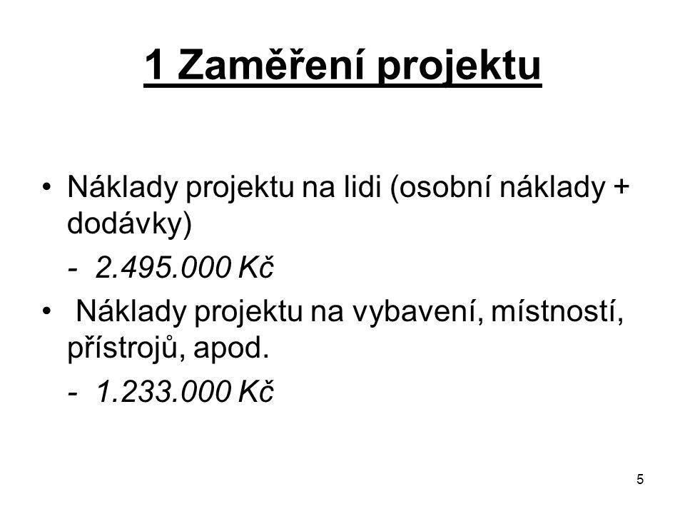 5 1 Zaměření projektu Náklady projektu na lidi (osobní náklady + dodávky) - 2.495.000 Kč Náklady projektu na vybavení, místností, přístrojů, apod.