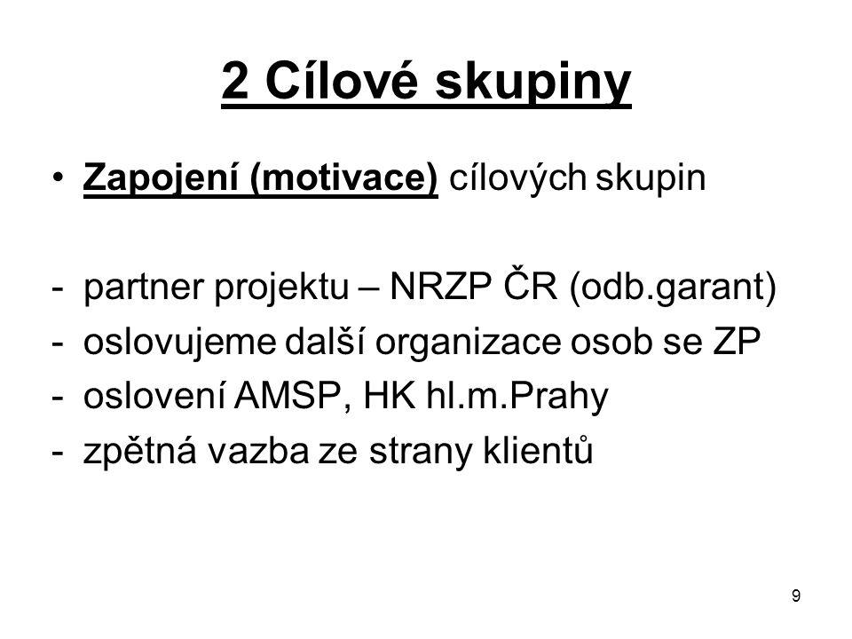 9 2 Cílové skupiny Zapojení (motivace) cílových skupin -partner projektu – NRZP ČR (odb.garant) -oslovujeme další organizace osob se ZP -oslovení AMSP