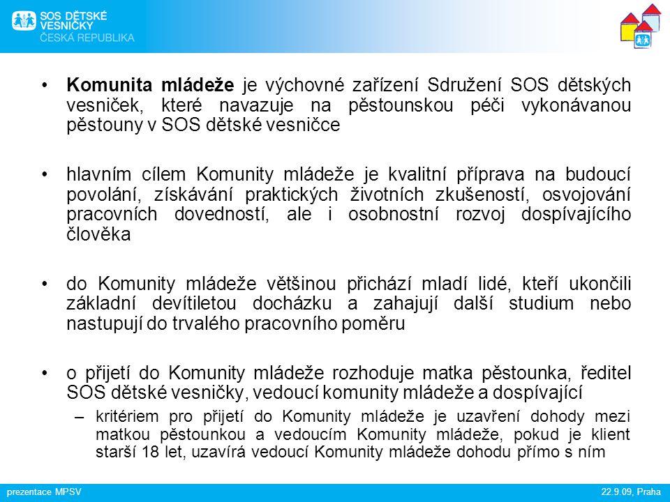prezentace MPSV22.9.09, Praha Komunita mládeže je výchovné zařízení Sdružení SOS dětských vesniček, které navazuje na pěstounskou péči vykonávanou pěs