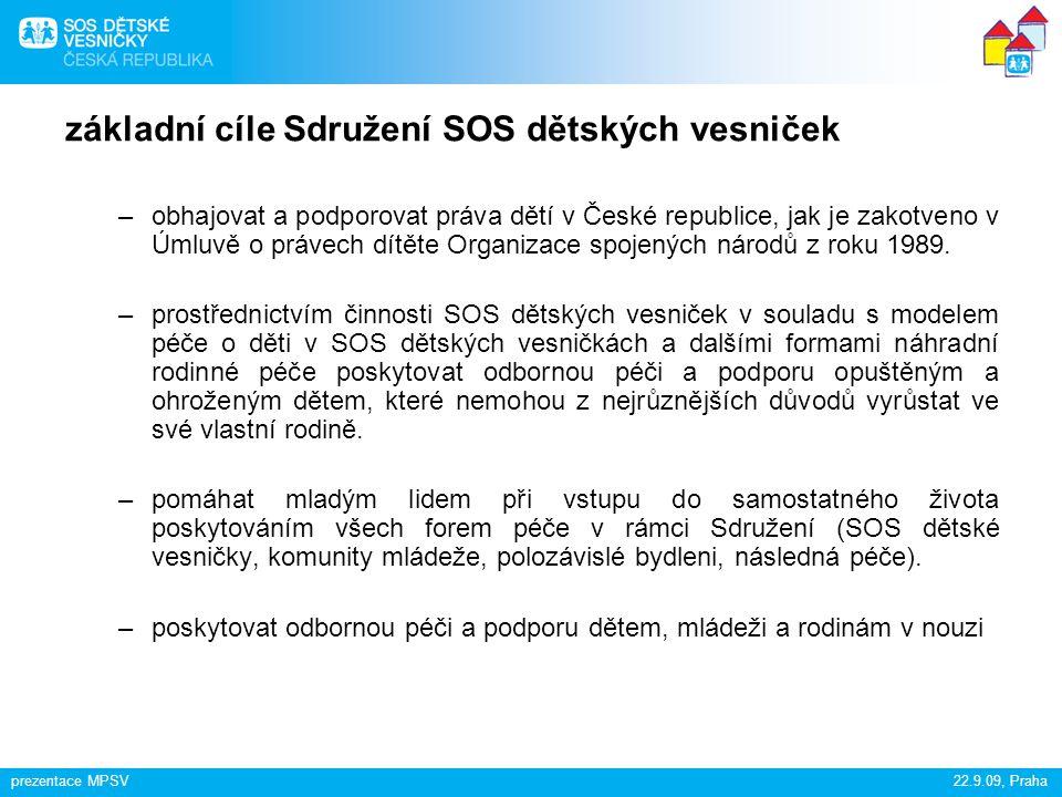 prezentace MPSV22.9.09, Praha historie Sdružení SOS dětských vesniček v České republice –založeno v roce 1969 původní idea vznikla v Rakousku (první SOS vesnička založena v roce 1949) –1969 – 1973 postaveny dvě SOS vesničky (Karlovy Vary – Doubí, Chvalčov) –1974 SOS vesničky převedeny pod správu státu –1975 – 1976 aktivity Sdružení SOS dětských vesniček z rozhodnutí státu ukončeny SOS vesničky nadále provozovány státem –1989 obnovení činnosti Sdružení SOS dětských vesniček