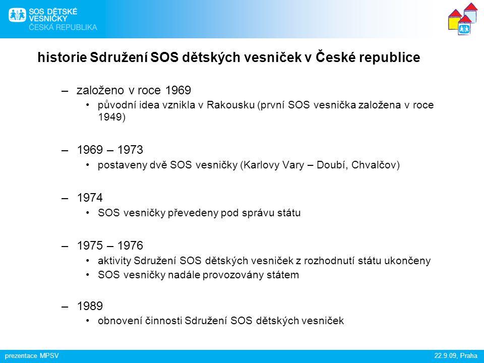 prezentace MPSV22.9.09, Praha historie Sdružení SOS dětských vesniček v České republice –založeno v roce 1969 původní idea vznikla v Rakousku (první S