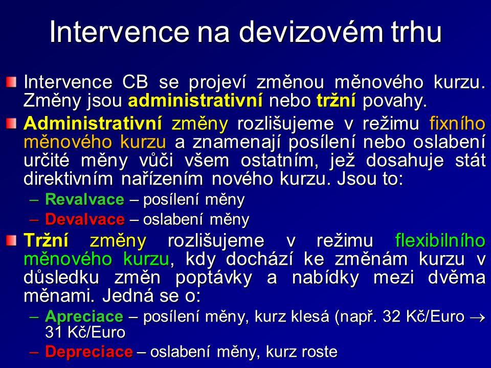 Intervence na devizovém trhu Intervence CB se projeví změnou měnového kurzu. Změny jsou administrativní nebo tržní povahy. Administrativní změny rozli