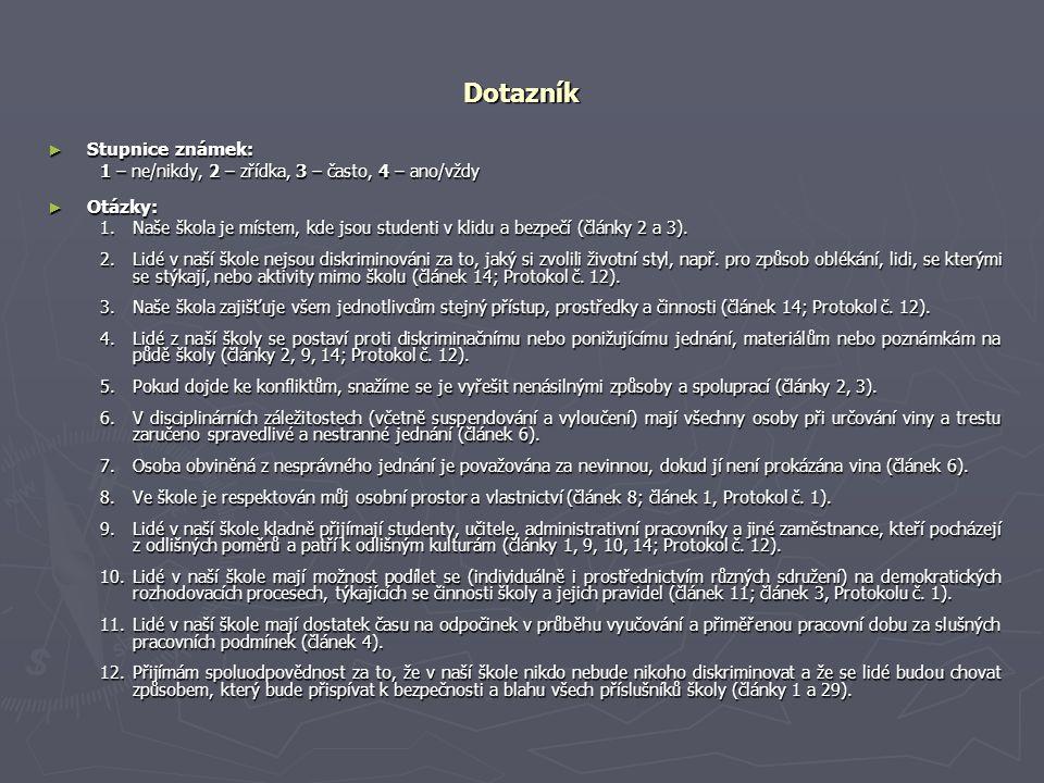 Tabulka s výsledky Grafy výsledků na dalších stránkách...