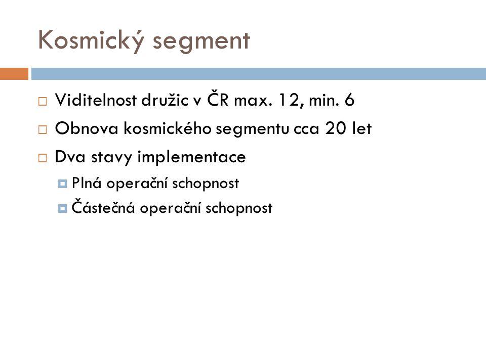 Kosmický segment  Viditelnost družic v ČR max. 12, min. 6  Obnova kosmického segmentu cca 20 let  Dva stavy implementace  Plná operační schopnost