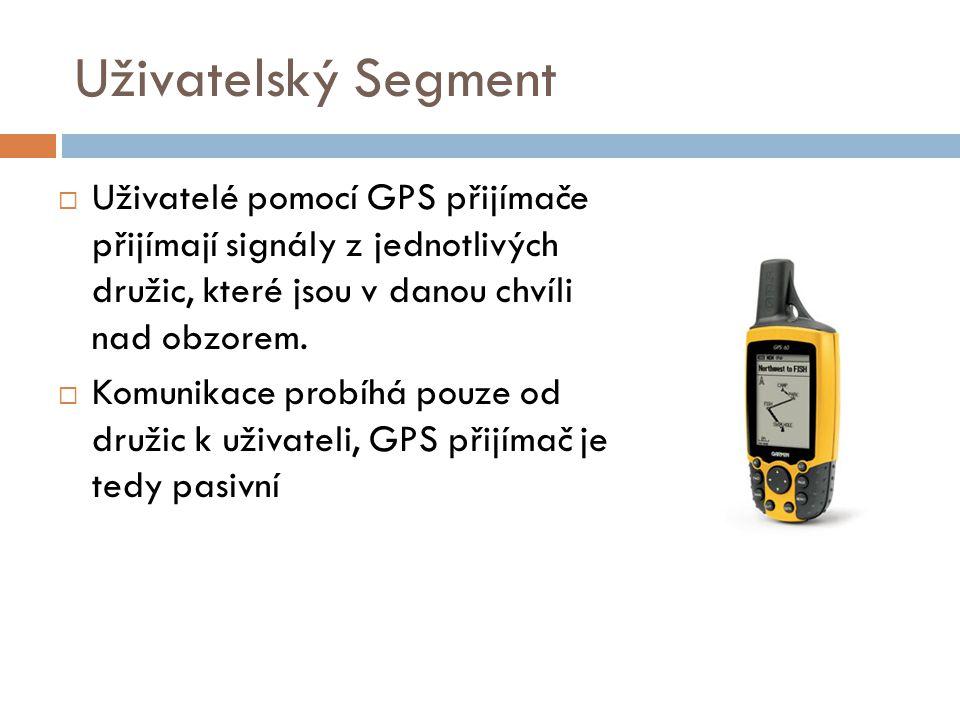 Uživatelský Segment  Uživatelé pomocí GPS přijímače přijímají signály z jednotlivých družic, které jsou v danou chvíli nad obzorem.  Komunikace prob
