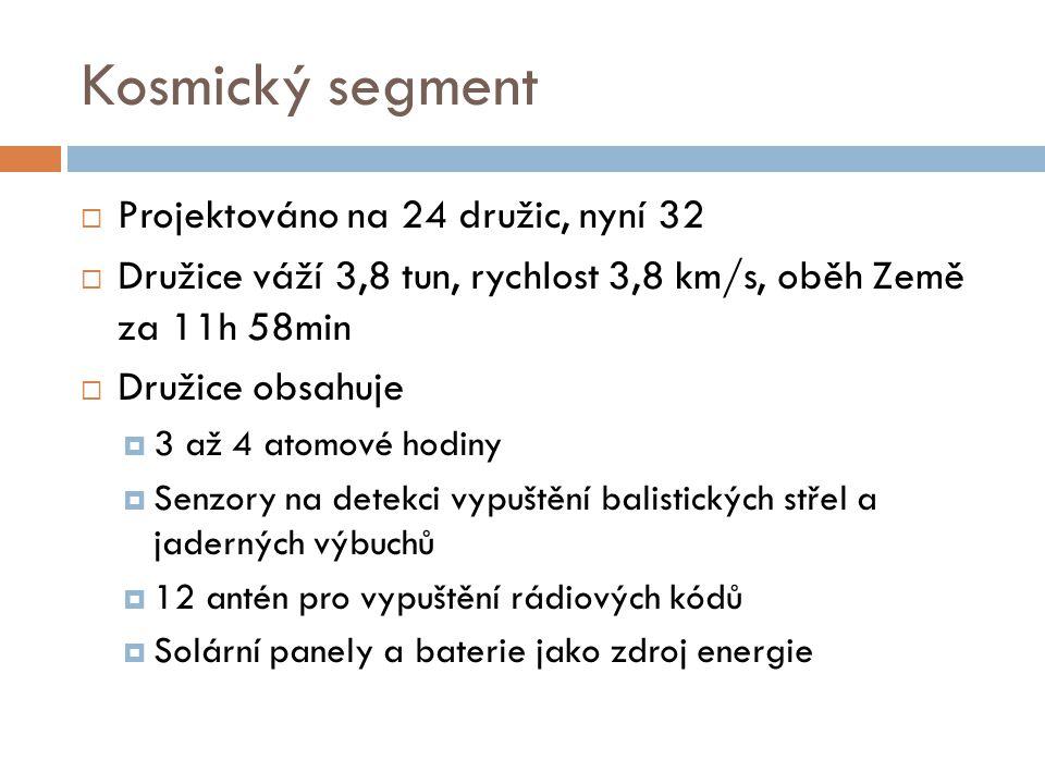 Kosmický segment  Viditelnost družic v ČR max.12, min.