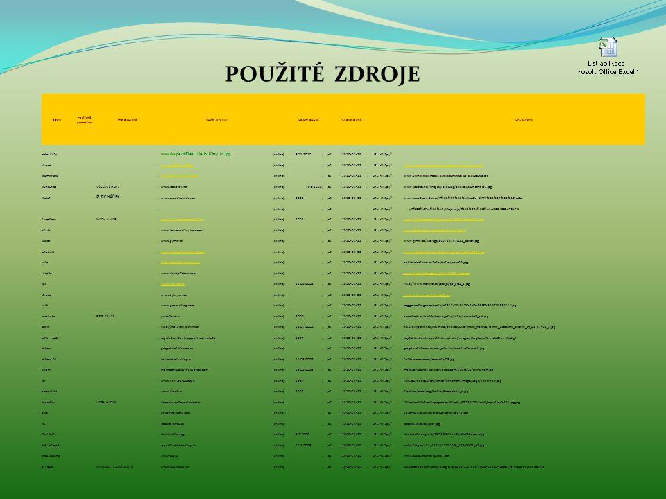 popis na straně prezentace Jméno autora Název stránky Datum publik.