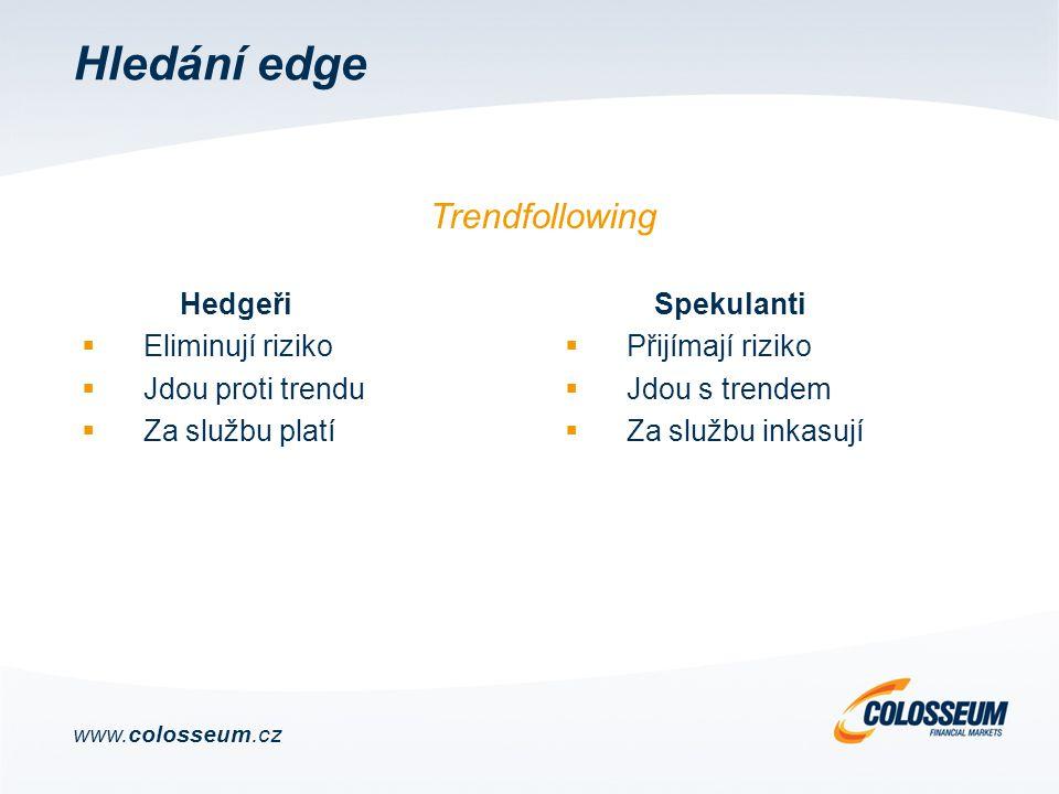 Hledání edge Hedgeři  Eliminují riziko  Jdou proti trendu  Za službu platí Trendfollowing www.colosseum.cz Spekulanti  Přijímají riziko  Jdou s trendem  Za službu inkasují