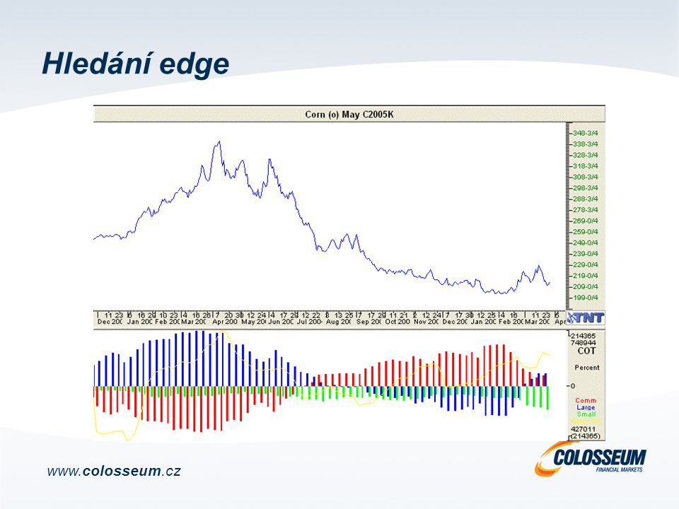 Hledání edge Trendfollowing www.colosseum.cz